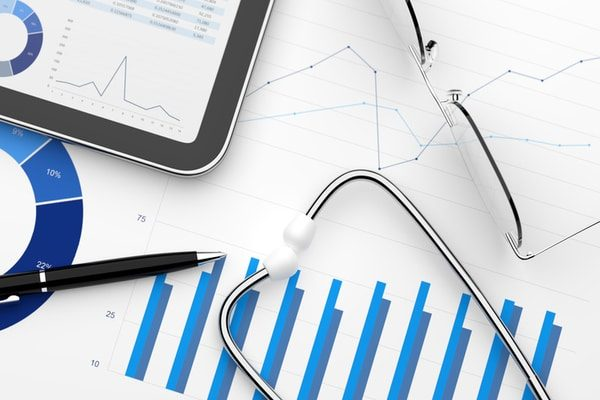healthcare market research report